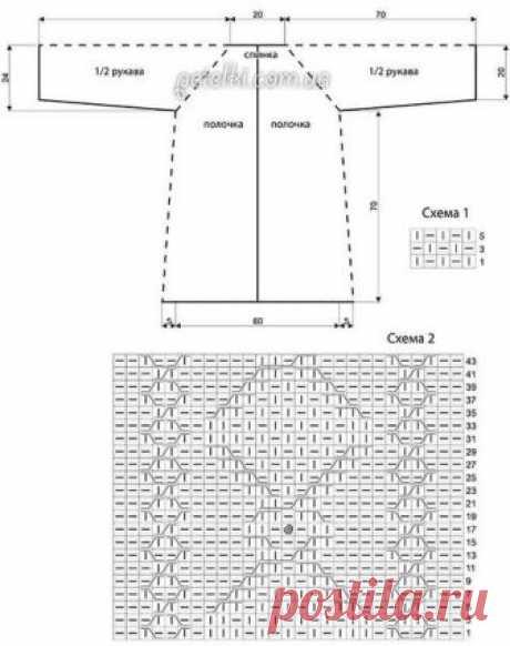 Как вязать по схеме спицами изнаночные ряды