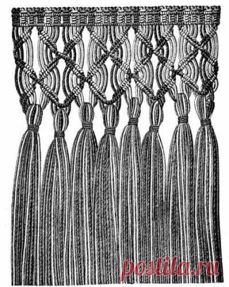 Macrame - Chapter XI - Encyclopedia of Needlework,Macrame materials and implements, macrame knots, macrame shuttles, macrame patterns