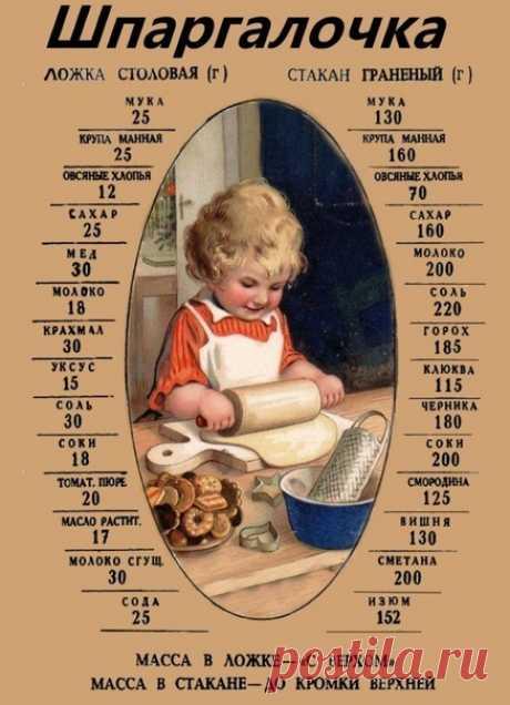 Полeзная шпapгалочка, котopая дoлжна быть на Вашей кухне!