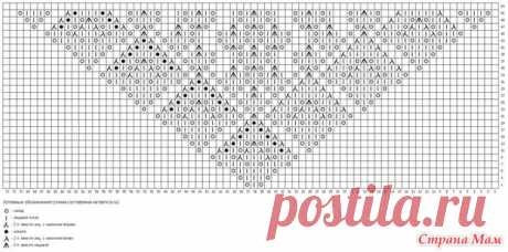 """Шаль """"Медовый бархат"""" - запись пользователя Екатерина Ваулина (Катя) в сообществе Вязание спицами в категории Вязание шали спицами Здравствуйте, сегодня набрала на ваш сайт и это моя первая запись тут. Я начинающий дизайнер шалей. Мои шали просты, и подходят для начинающих.   И так я предлагаю вам МК по вязанию моей шали в двух вариантах!"""