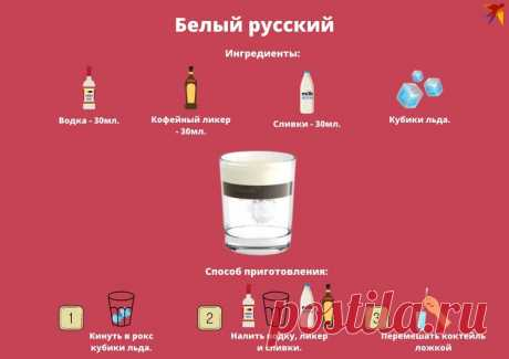 Алкогольные коктейли на Новый год – 2021: чем согреться в суровую сибирскую новогоднюю ночь 2021