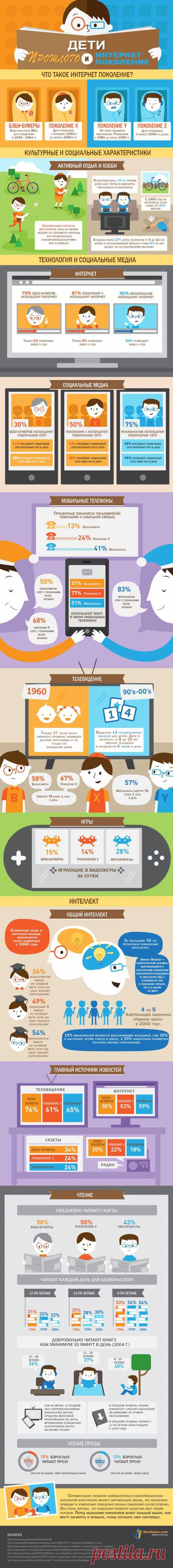 INFOGRAPHICS: Children of the past and Internet generation | Layfkhaker