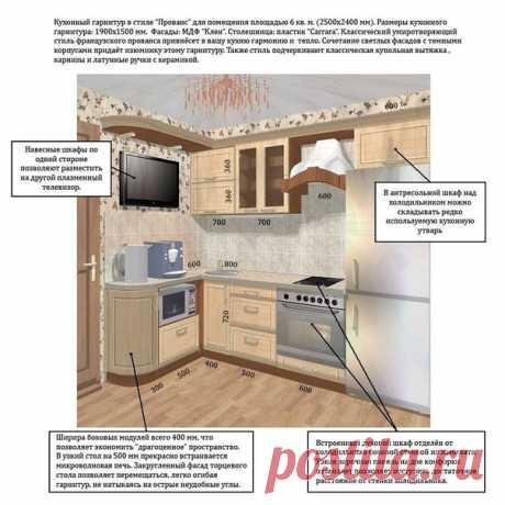 Секреты маленькой кухни
