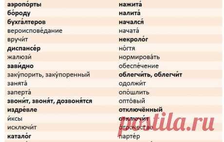 Говорить грамотно и красиво - это всегда в моде... Лучшая реклама - Мой Мир@Mail.ru