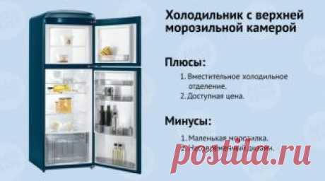 Как выбрать хороший холодильник без навязчивых советов консультанта - Лайфхакер