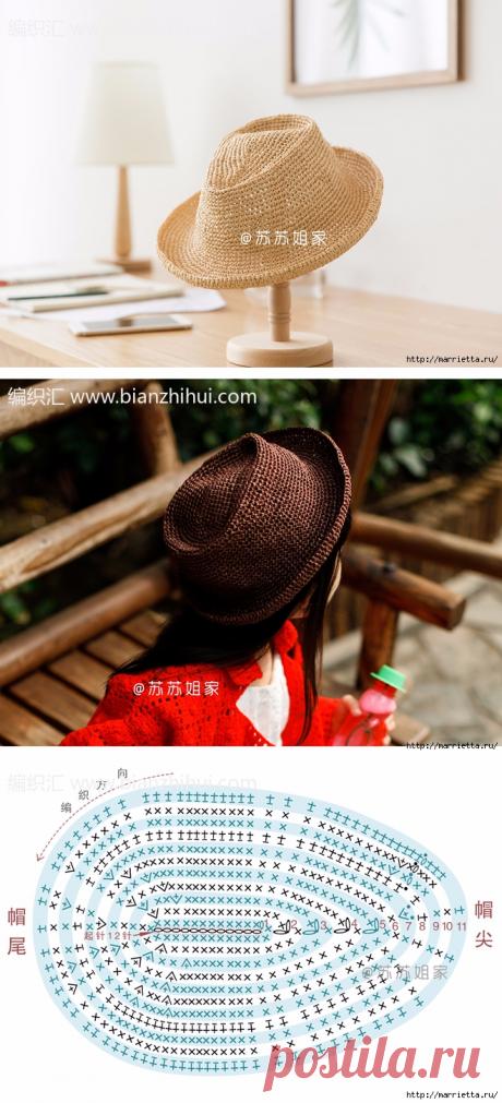 Вязание крючком шляпки для девочки