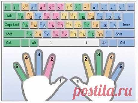 """Как научиться печатать """"вслепую""""?  1) Не смотрите на клавиатуру. Должна работать не зрительная память, а Ваши пальцы. Всю работу тут выполняет мышечная память, используя тактильные ощущения пальцев. Если пальцы запомнят расположение клавиш, печатать будет гораздо проще. Если Вам трудно сдержаться и Вы время от времени все таки поглядываете на клавиатуру, советуем воспользоваться маленькой хитростью. Возьмите самоклеющуюся бумагу (которую потом можно легко снять) и заклейте..."""