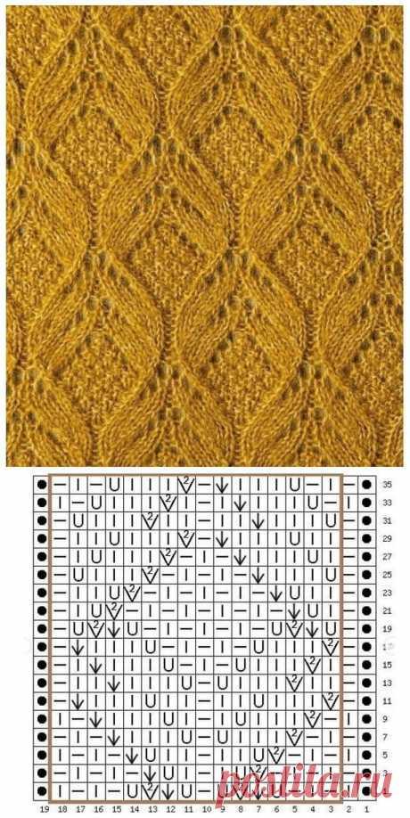 – #socksdesign #patronsendentelle – #socksdesign – Knitting