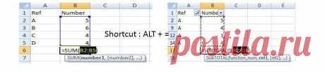 Lifter | 10 формул, которые превратят вас в профессионала по Excel