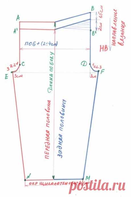ТЕХНОЛОГИ ВЯЗАНИЯ ДЕТСКИХ ШТАНИШЕК Технология вязания детских штанишек простая и по плечу даже начинающей вязальщице. Вязание спицами, вяжем сверху, с двойного края по линии талии. Двойной край можно связать двумя способами. Первый вариант, когда набираем петли,  1,3,5 ряды вяжем лицевыми петлями, а 2,4,6ряды вяжем изнаночными петлями, 7-й и 8-й ряды  вяжем изнаночными петлями. 9, 11 ряды вяжем лицевыми рядами, 10 и 12 ряды вяжем изнаночными петлями. После этого вяжем ряд ...