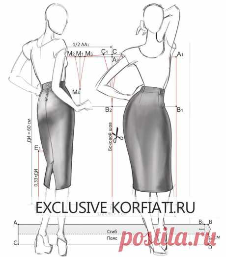 Step-by-step creation of a pattern of a skirt from A. Korfiatya