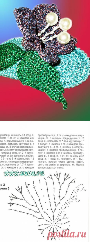 Модель KELA.RU № 223 Брошь «Лесной колокольчик»