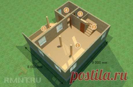 Как построить каркасный дом. Опыт самостоятельного строительства. Часть 1 RMNT.RU