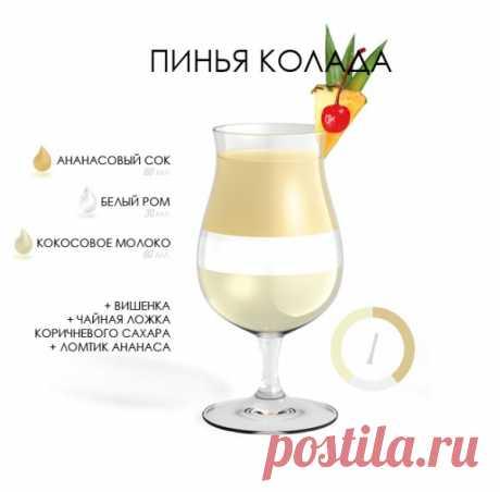 Рецепт 20 алкогольных рецептов коктейлей в домашних условиях в домашних условиях