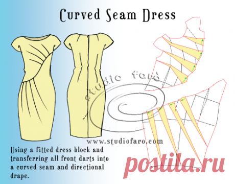 Схемы выкроек женского платья с драпировками