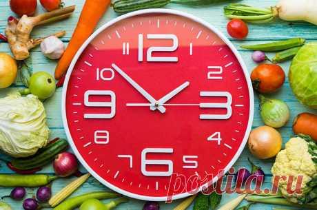 Как похудеть на популярной диете 16:8 | Диеты со всего света