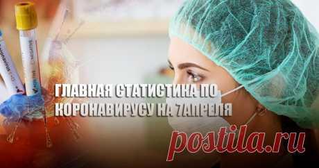 Статистика по коронавирусу в России и в мире на 7 апреля | Листай.ру ✪