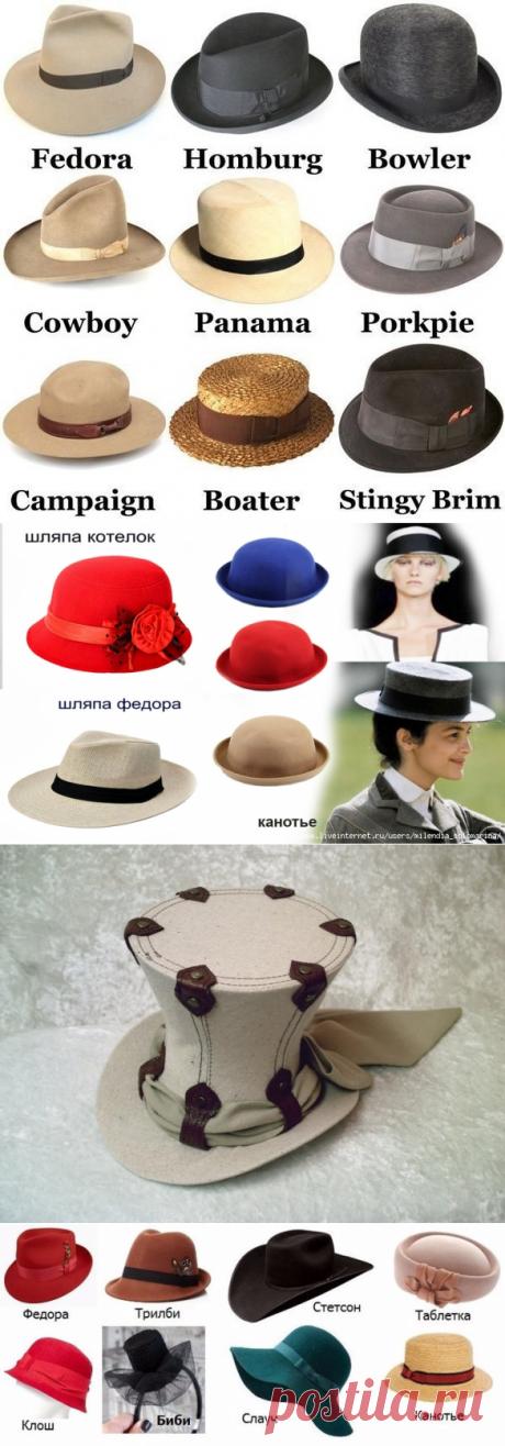Виды современных шляп