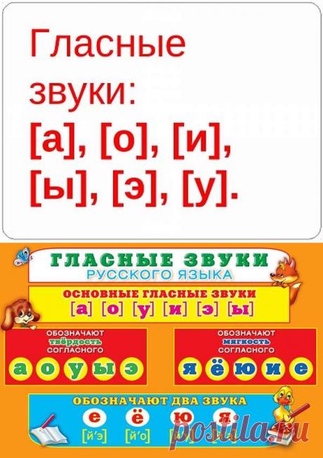 Сколько гласных звуков в русском языке и какие буквы их обозначают: подробная таблица | tvercult.ru