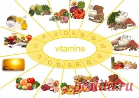 ღ7 симптомов нехватки витаминов и как ее восполнить    Итак, если вы заметили, что:    1. У вас часто немеют руки или ноги, ощущение слабости в ногах, частое сердцебиение, ухудшилась память. Это указывает на нехватку тиамина или витамина В1. Восполнить нехватку помогут кукуруза, ржаной хлеб, фасоль, шпинат, пивные дрожжи, морковь.    2. Падает зрение, глаза быстро устают, на эмали зубов появляются трещинки. То вам необходим витамин D.