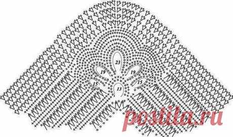 Схема для необычной отделки горловины из категории Интересные идеи – Вязаные идеи, идеи для вязания