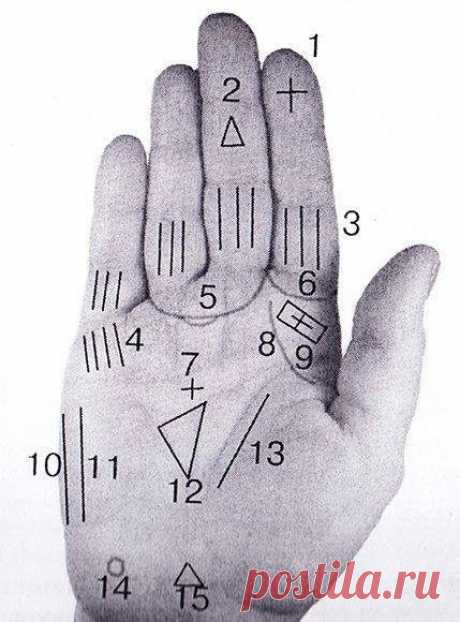 Magic signs at you on the palm \/ Mystic