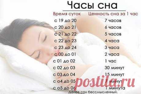 Часы сна и его ценность