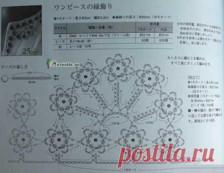 Обвязка края горловины или красивое ожерелье крючком