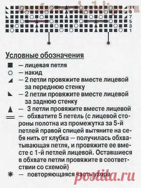 узоры спицами со спущенными петлями с описанием и схемами: 21 тыс изображений найдено в Яндекс.Картинках