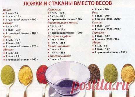 ложки и стакан вместо весов - Простые рецепты Овкусе.ру