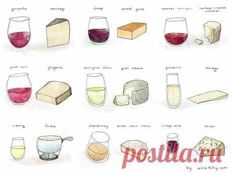 Лучшие сочетания вина и сыра Классическое сочетание вин и сыра признано прекрасным дуэтом среди гурманов по всему миру. Если вы тоже хотите наслаждаться подобным сочетанием, но не знаете с чего начать, давайте разберемся вместе! Представляем вам ...