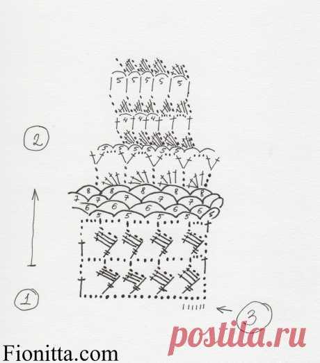 Dusty pink collar     Fionitta crochet