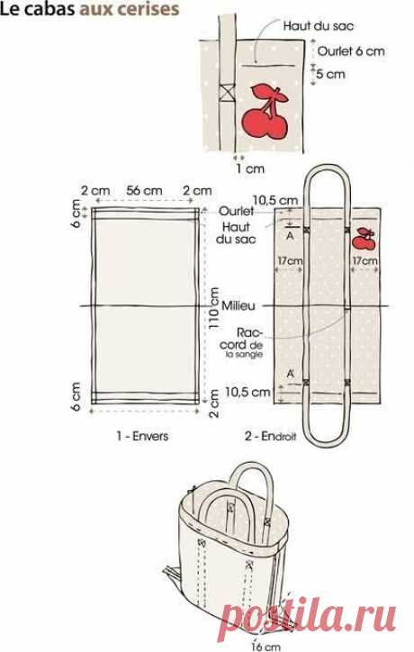 Крупные сумки своими руками. Идеи и выкройки на заметку  #прошитье #сумка