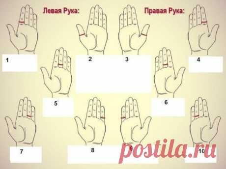 А на каком пальце носите кольцо вы? - Эзотерика и самопознание