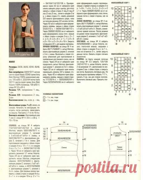 Вязаные жилеты и безрукавки. Необычные варианты. | Asha. Вязание и дизайн.🌶 | Яндекс Дзен