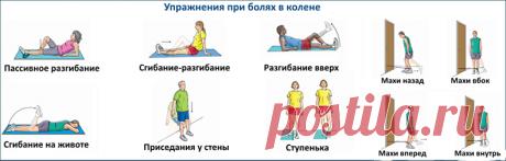 Упражнения при болях в коленях   Делимся советами