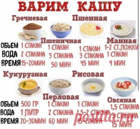 Полезная информация для вкусных завтраков