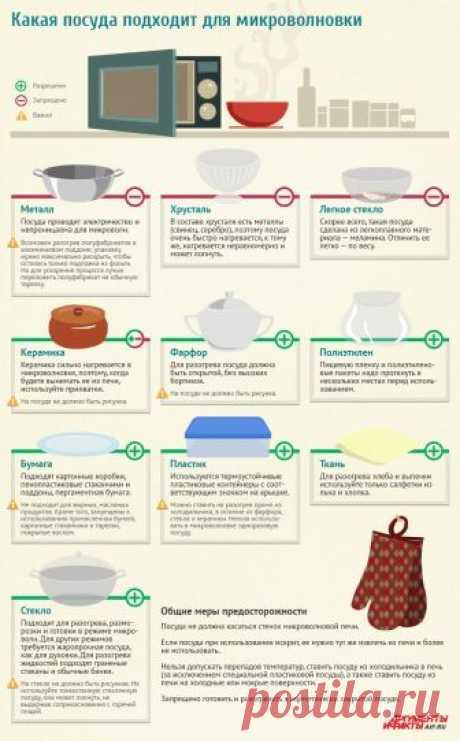 Какую посуду можно смело использовать в микроволновой печи   Бытовая техника   Кухня   Аргументы и Факты