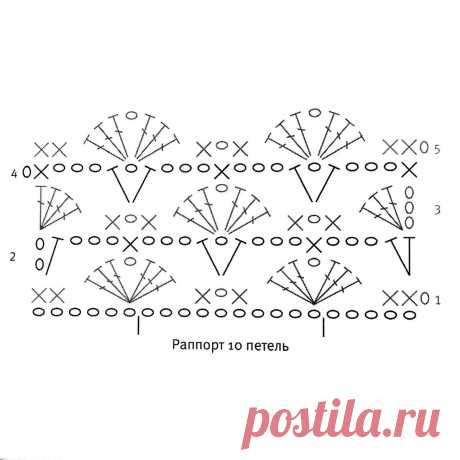 Простые узоры с ракушками крючком для летних легких изделий   Школа Вязания Ирины Невзоровой   Яндекс Дзен