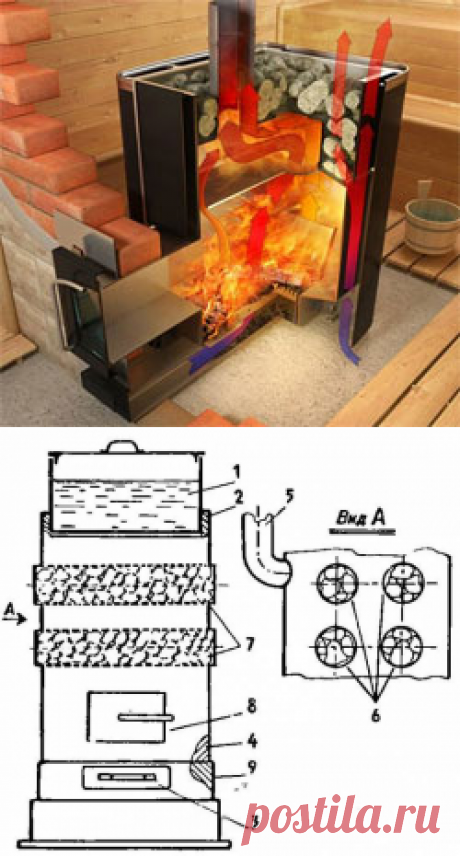 """The furnace for a bath - Affairs construction - the Collection - the Informative Internet magazine """"Умеха - the world самоделок"""""""