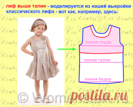 Лиф для детского платья — просто и быстро. Часть 1.  