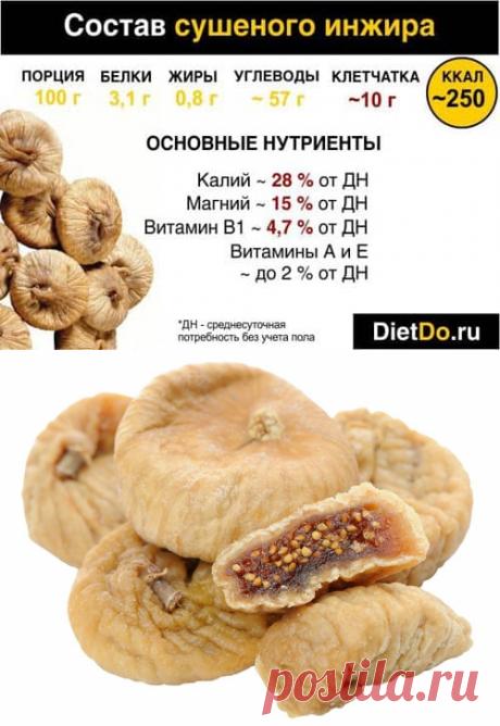 Сушеный инжир: польза и вред, состав и калорийность, как употреблять, как выбирать и хранить