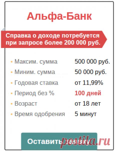 Кредитные карты Без отказа и справок – до 97% одобрений.