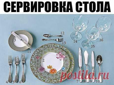 Сервировка стола 1. Тарелка для горячего. 2. Закусочная тарелка. 3. Тарелка для хлеба. 4. Закусочная вилка. 5. Вилка для рыбы. 6. Столовая вилка. 7. Столовый нож. 8. Нож для рыбы. 9. Закусочный нож. 10. Столовая ложка. 11. Нож для масла. 12. Десертная ложка. 13. Десертная вилка. 14. Бокал для воды. 15. Бокал для белого вина. 16. Бокал для красного вина.