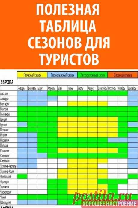Полезная таблица сезонов для туристов