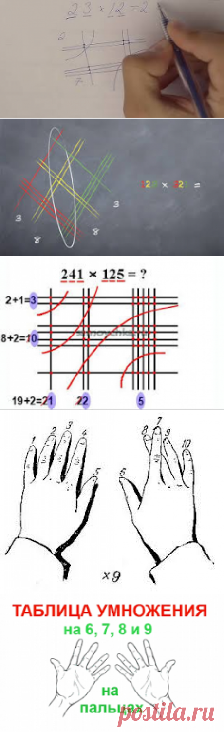 the Japanese mathematics multiplication - Search in Google