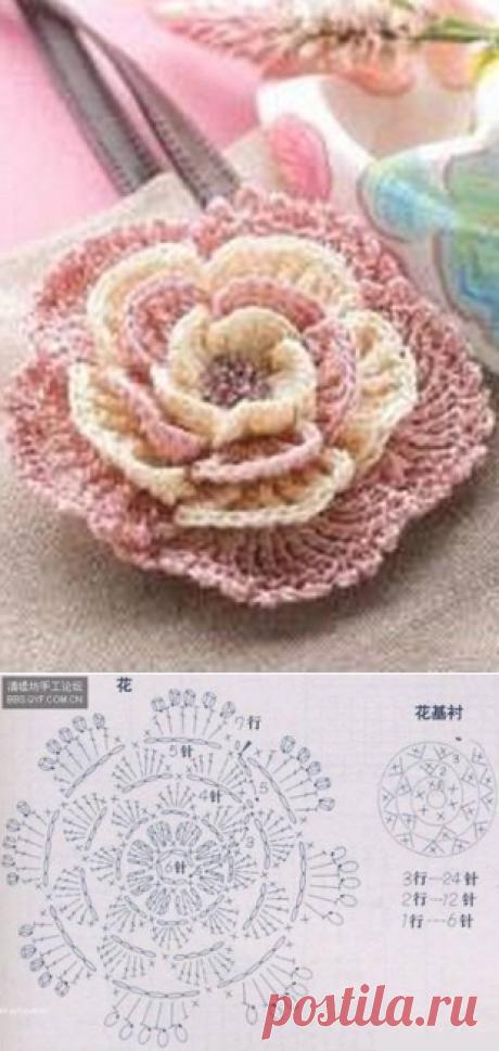 Вязание цветка крючком