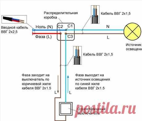 Как сделать проводку и не остаться без электричества или самые популярные ошибки электромонтажа   ASUTPP   Яндекс Дзен