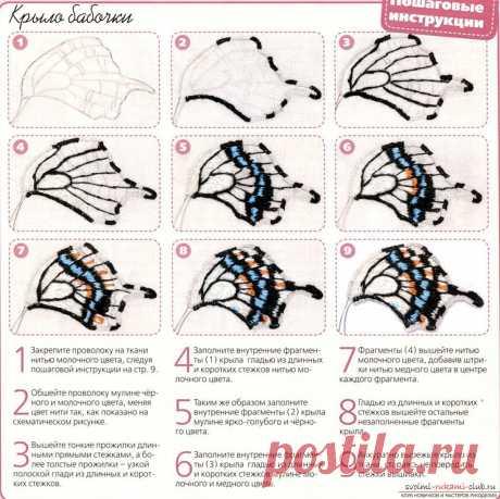 Вышить красивую бабочку гладью на одном из элементов одежды или в качестве картины помогут схемы