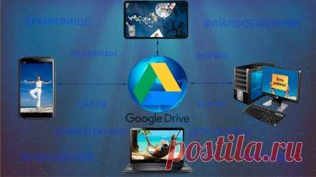 Что такое Google Диск и как им пользоваться
